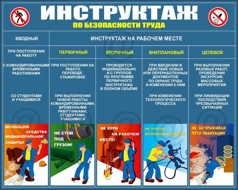 Обучение, профессиональная подготовка специалистов по охране труда ОТ