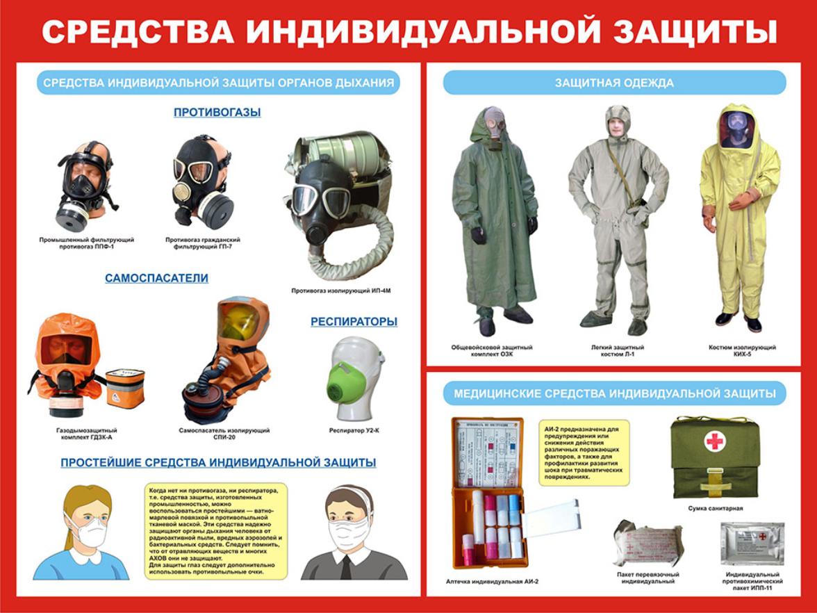 Обучение повышение квалификации по охране труда в городе Рыбинске ДИСТАНЦИОННО